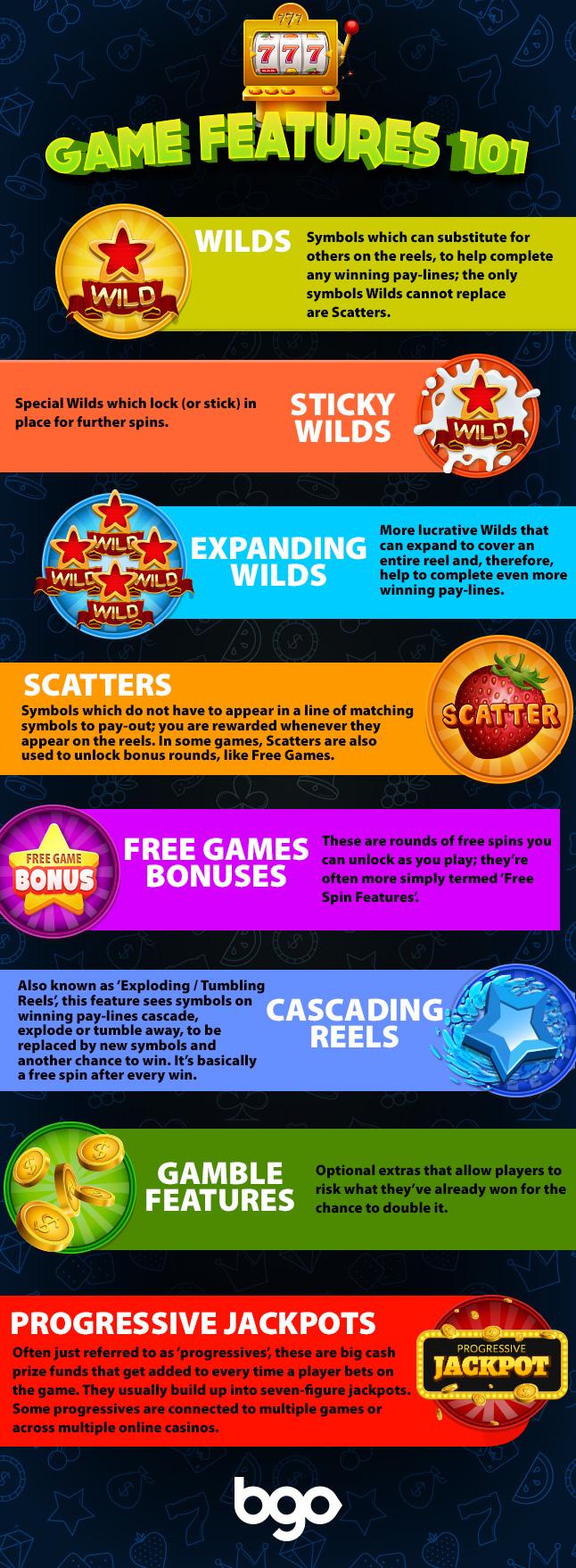 slot game bonus features