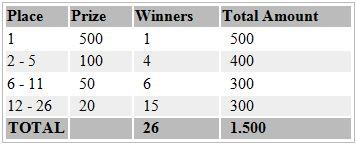 Slotsmillion Golden Tournament™ slot